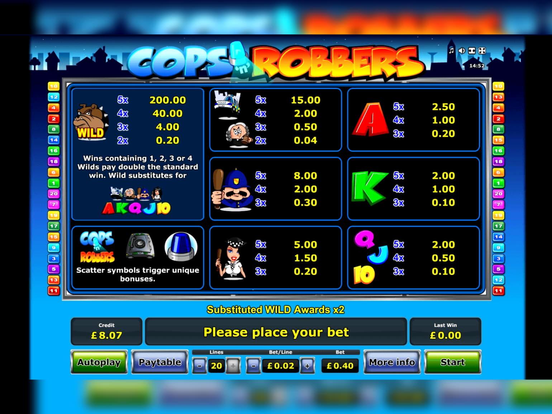 Eur 3290 no deposit bonus code at 7 Spins Casino